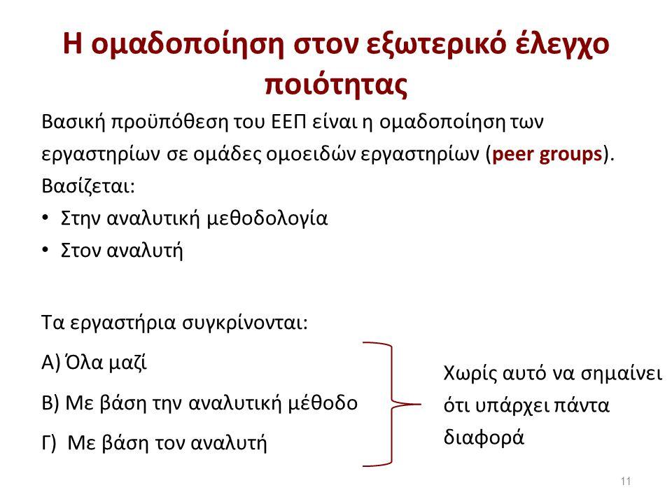 H ομαδοποίηση στον εξωτερικό έλεγχο ποιότητας 11 Βασική προϋπόθεση του ΕΕΠ είναι η ομαδοποίηση των εργαστηρίων σε ομάδες ομοειδών εργαστηρίων (peer groups).