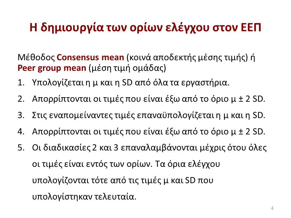 Η δημιουργία των ορίων ελέγχου στον ΕΕΠ Μέθοδος Consensus mean (κοινά αποδεκτής μέσης τιμής) ή Peer group mean (μέση τιμή ομάδας) 1.Υπολογίζεται η μ και η SD από όλα τα εργαστήρια.