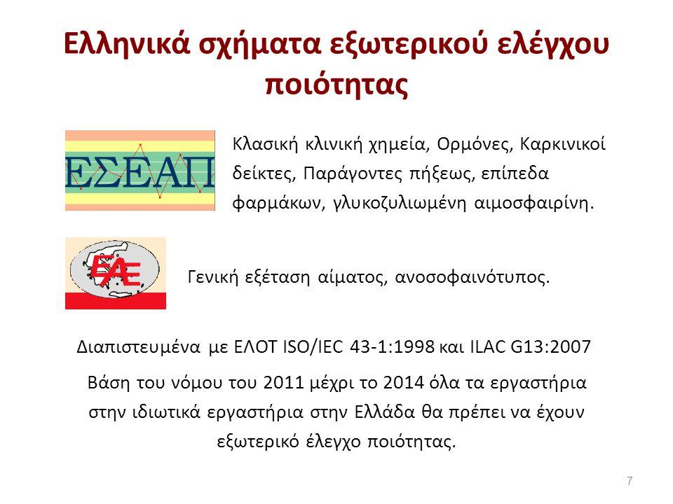 Ελληνικά σχήματα εξωτερικού ελέγχου ποιότητας 7 Κλασική κλινική χημεία, Ορμόνες, Καρκινικοί δείκτες, Παράγοντες πήξεως, επίπεδα φαρμάκων, γλυκοζυλιωμένη αιμοσφαιρίνη.
