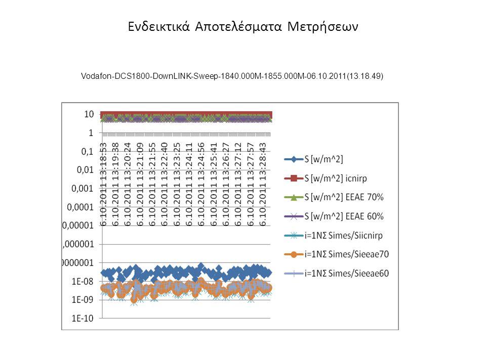 Ενδεικτικά Αποτελέσματα Μετρήσεων Vodafon-DCS1800-DownLINK-Sweep-1840.000M-1855.000M-06.10.2011(13.18.49)
