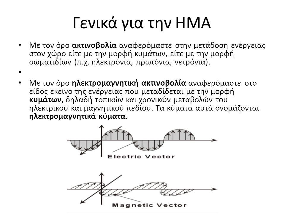 Γενικά για την ΗΜΑ Με τον όρο ακτινοβολία αναφερόμαστε στην μετάδοση ενέργειας στον χώρο είτε με την μορφή κυμάτων, είτε με την μορφή σωματιδίων (π.χ.