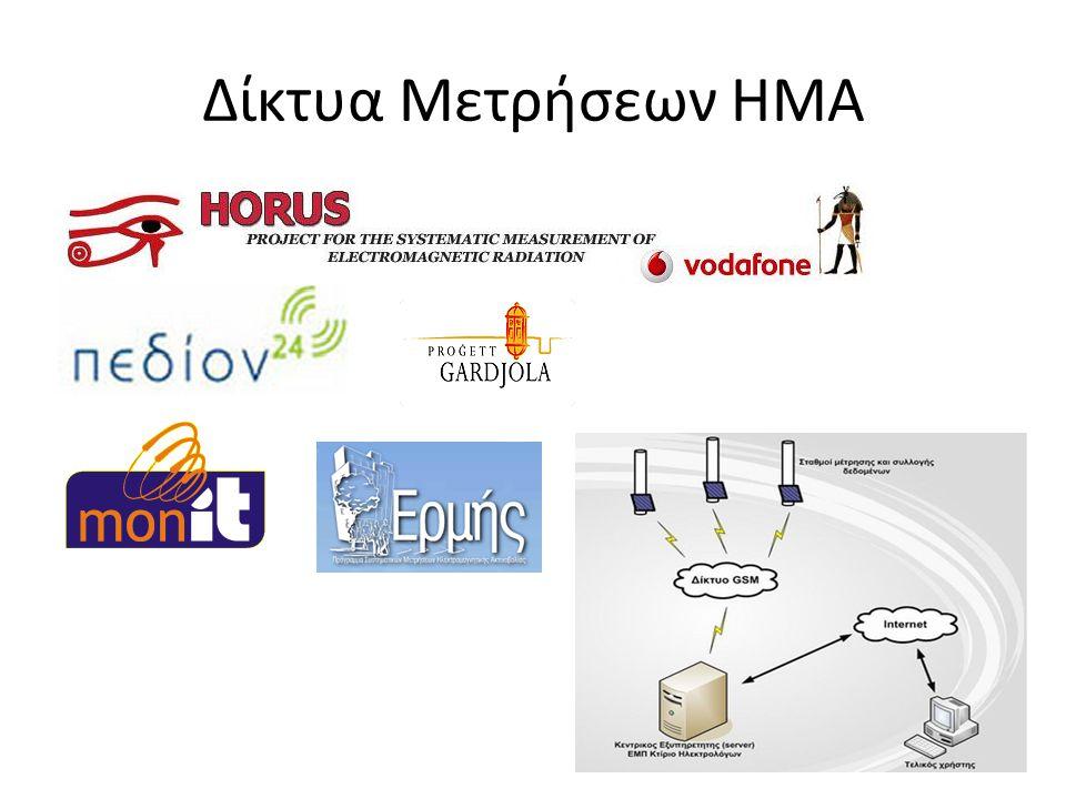 Δίκτυα Μετρήσεων ΗΜΑ
