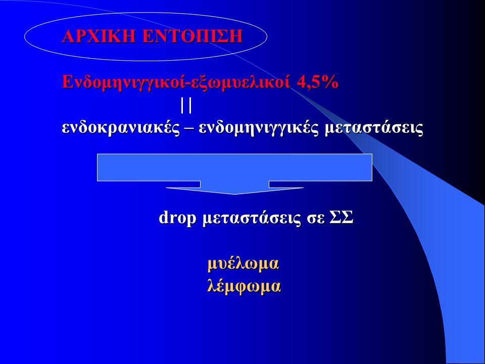 ΑΡΧΙΚΗ ΕΝΤΟΠΙΣΗ Ενδομηνιγγικοί-εξωμυελικοί 4,5% ενδοκρανιακές – ενδoμηνιγγικές μεταστάσεις drop μεταστάσεις σε ΣΣ μυέλωμα λέμφωμα