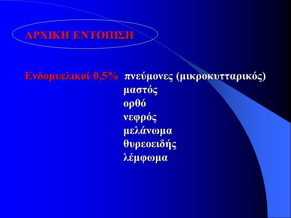 ΑΡΧΙΚΗ ΕΝΤΟΠΙΣΗ Ενδομυελικοί 0,5% πνεύμονες (μικροκυτταρικός) μαστός ορθό νεφρός μελάνωμα θυρεοειδής λέμφωμα