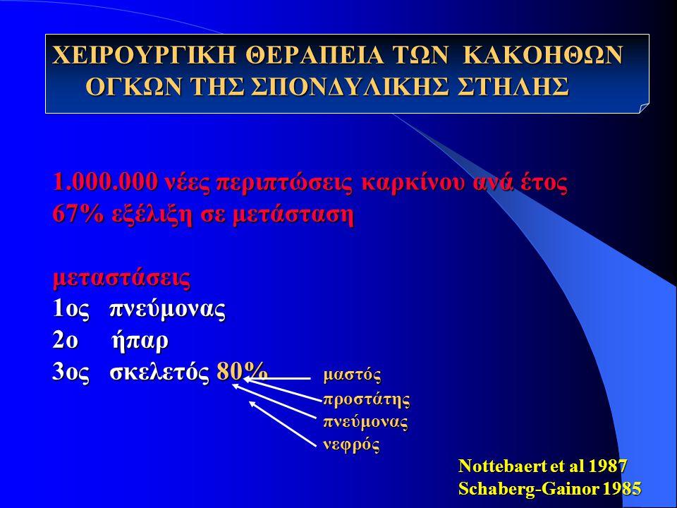 ΧΕΙΡΟΥΡΓΙΚΗ ΘΕΡΑΠΕΙΑ ΤΩΝ ΚΑΚΟΗΘΩΝ ΟΓΚΩΝ ΤΗΣ ΣΠΟΝΔΥΛΙΚΗΣ ΣΤΗΛΗΣ 1.000.000 νέες περιπτώσεις καρκίνου ανά έτος 67% εξέλιξη σε μετάσταση μεταστάσεις 1ος πνεύμονας 2ο ήπαρ 3ος σκελετός 80% μαστός προστάτης πνεύμονας νεφρός Nottebaert et al 1987 Schaberg-Gainor 1985