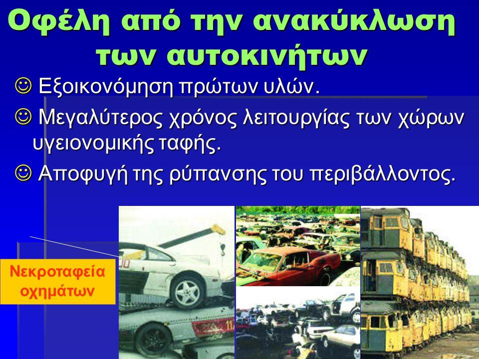 Οφέλη από την ανακύκλωση των αυτοκινήτων Εξοικονόμηση πρώτων υλών. Εξοικονόμηση πρώτων υλών. Μεγαλύτερος χρόνος λειτουργίας των χώρων υγειονομικής ταφ