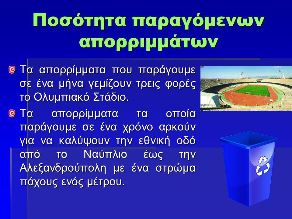 Προβλήματα από τη μη σωστή διαχείριση των απορριμμάτων Ρύπανση και μόλυνση των επιφανειακών και υπόγειων νερών μιας περιοχής.