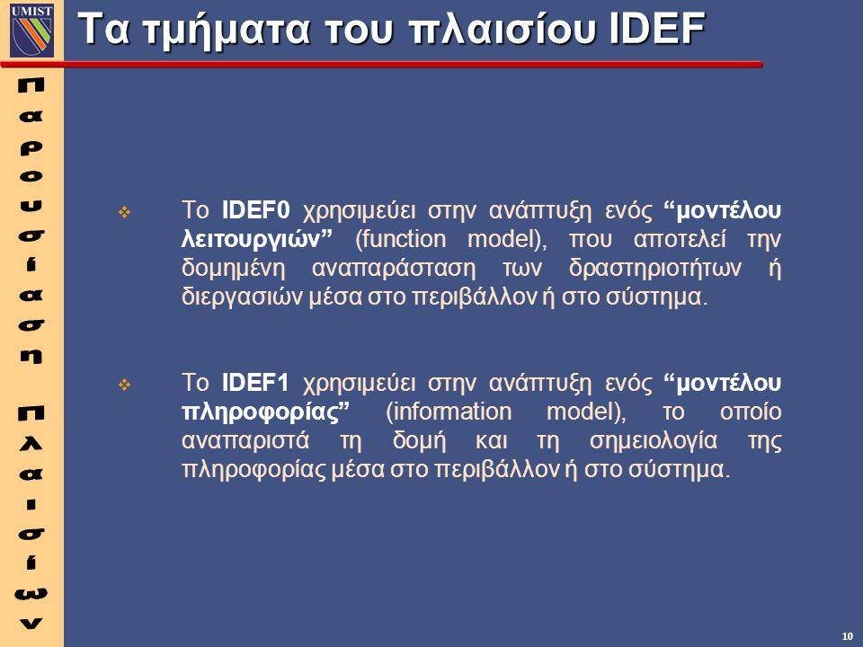 """10 Τα τμήματα του πλαισίου IDEF   Το ΙDEF0 χρησιμεύει στην ανάπτυξη ενός """"μοντέλου λειτουργιών"""" (function model), που αποτελεί την δομημένη αναπαράσ"""