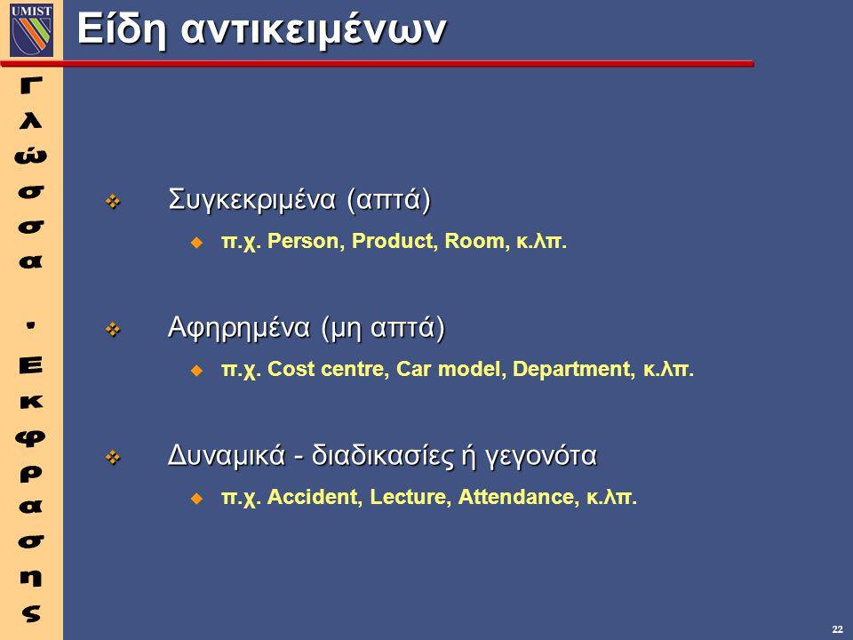22 v Συγκεκριμένα (απτά) u π.χ. Person, Product, Room, κ.λπ. v Αφηρημένα (μη απτά) u π.χ. Cost centre, Car model, Department, κ.λπ. v Δυναμικά - διαδι