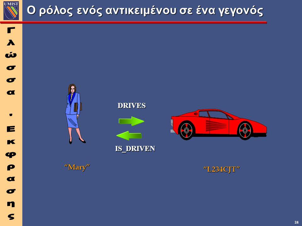 "24 O ρόλος ενός αντικειμένου σε ένα γεγονός IS_DRIVEN ""Mary"" ""L234CJT"" DRIVES"