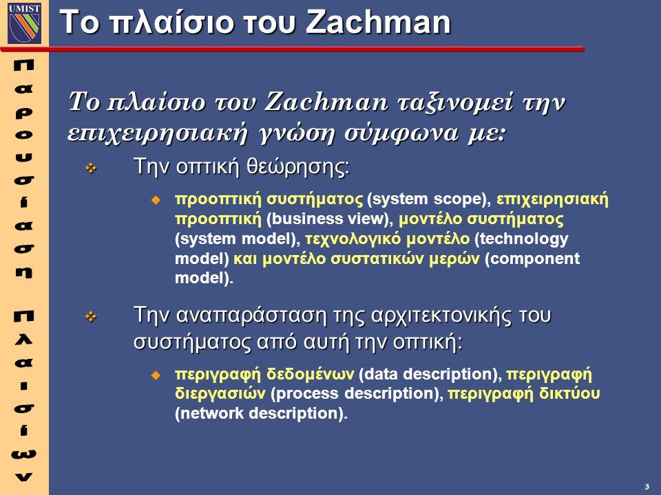 3 Το πλαίσιο του Zachman v Την οπτική θεώρησης: u προοπτική συστήματος (system scope), επιχειρησιακή προοπτική (business view), μοντέλο συστήματος (sy