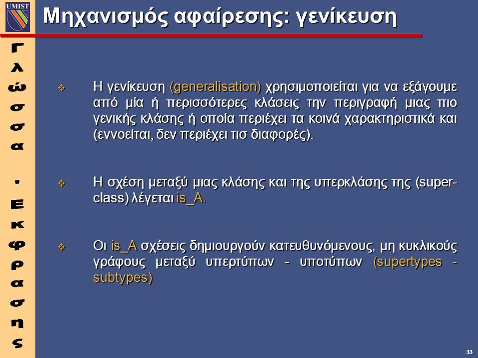 33 v Η γενίκευση (generalisation) χρησιμοποιείται για να εξάγουμε από μία ή περισσότερες κλάσεις την περιγραφή μιας πιο γενικής κλάσης ή οποία περιέχε