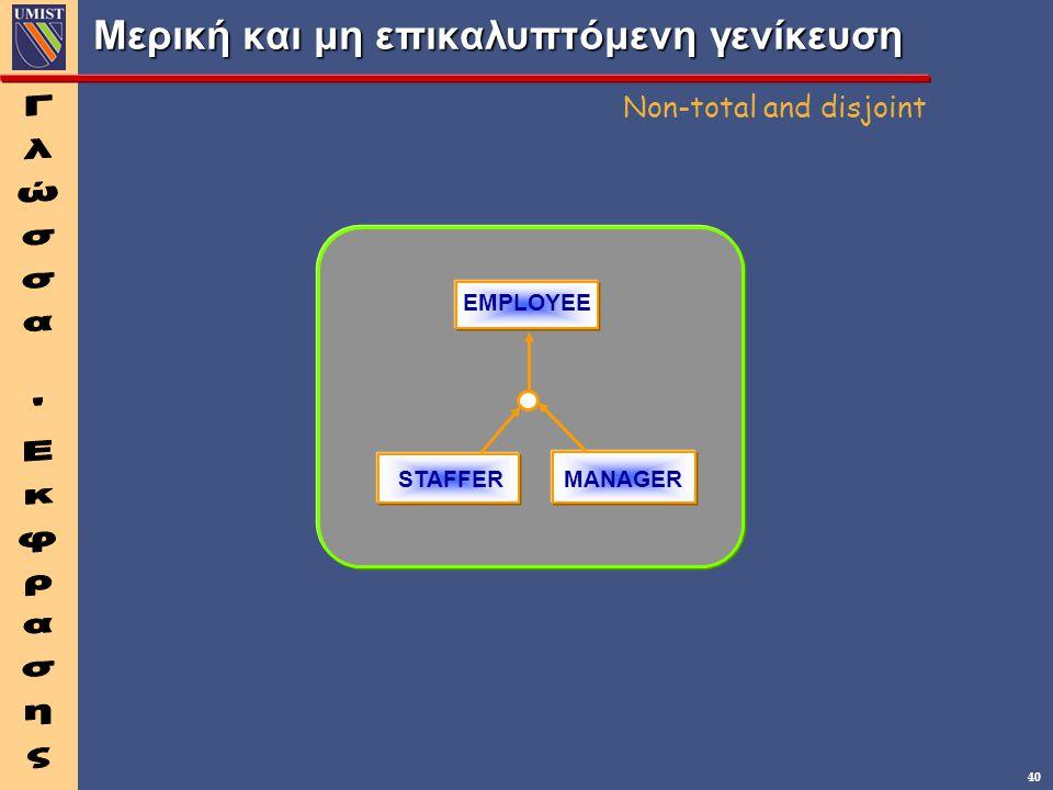 40 Μερική και μη επικαλυπτόμενη γενίκευση EMPLOYEE STAFFERMANAGER Non-total and disjoint