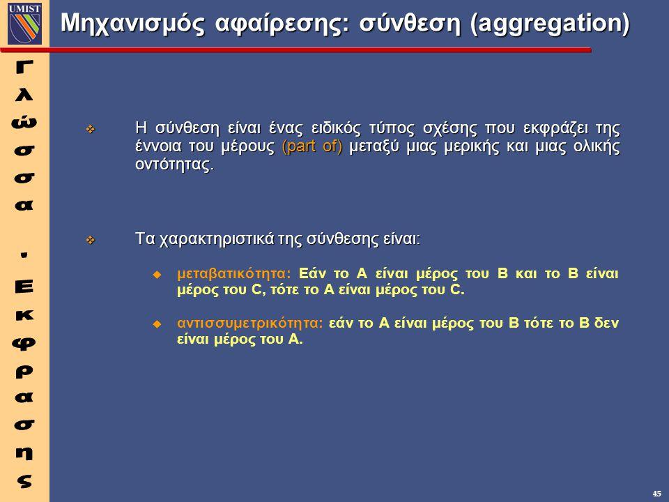 45 Μηχανισμός αφαίρεσης: σύνθεση (aggregation) v Η σύνθεση είναι ένας ειδικός τύπος σχέσης που εκφράζει της έννοια του μέρους (part of) μεταξύ μιας με