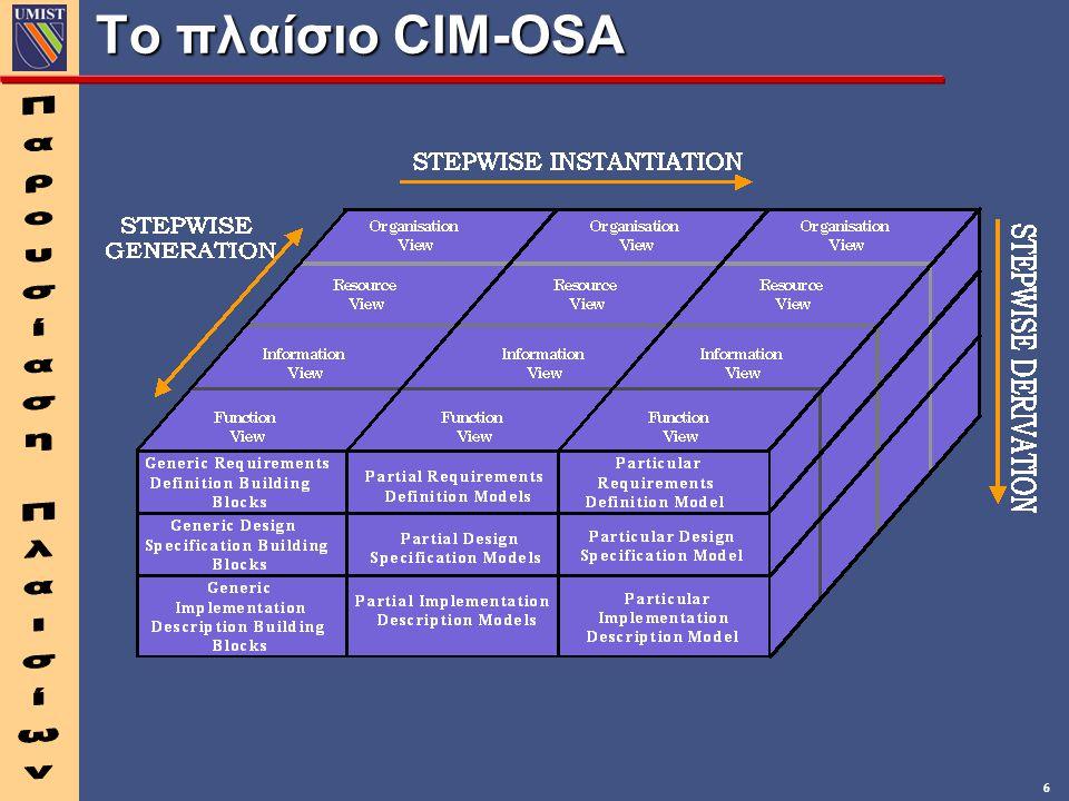 6 Το πλαίσιο CIM-OSA