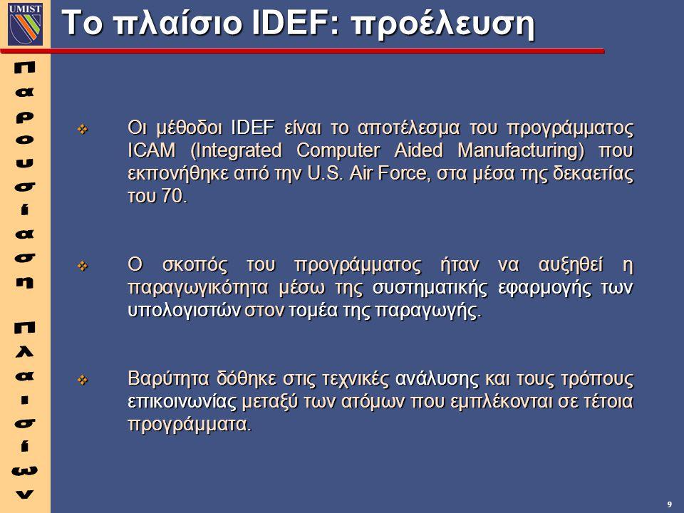 9 Το πλαίσιο IDEF: προέλευση  Οι μέθοδοι IDEF είναι το αποτέλεσμα του προγράμματος ICAM (Integrated Computer Aided Manufacturing) που εκπονήθηκε από