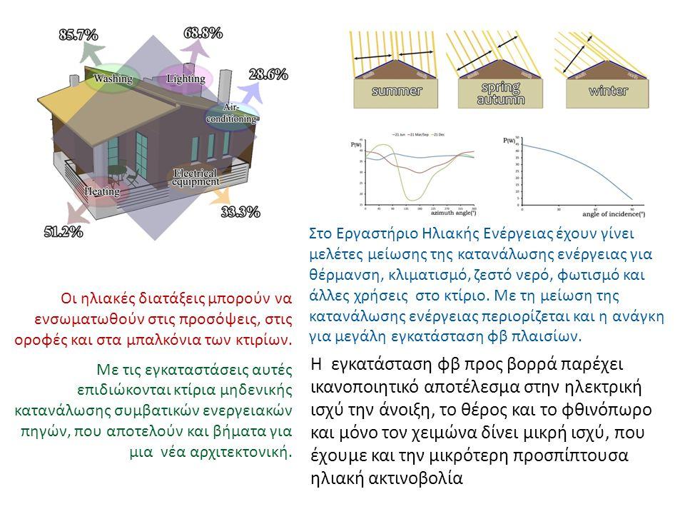 Στο Εργαστήριο Ηλιακής Ενέργειας έχουν γίνει μελέτες μείωσης της κατανάλωσης ενέργειας για θέρμανση, κλιματισμό, ζεστό νερό, φωτισμό και άλλες χρήσεις