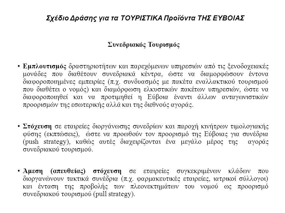 Σχέδιο Δράσης για τα ΤΟΥΡΙΣΤΙΚΑ Προϊόντα ΤΗΣ ΕΥΒΟΙΑΣ Συνεδριακός Τουρισμός Εμπλουτισμός δραστηριοτήτων και παρεχόμενων υπηρεσιών από τις ξενοδοχειακές