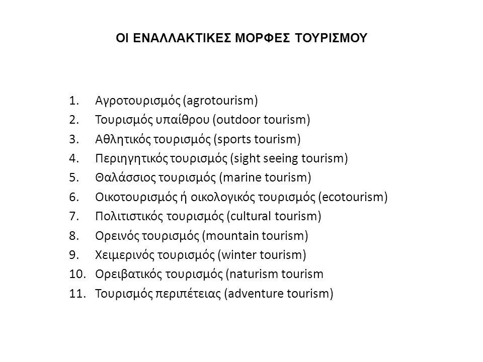 ΟΙ ΕΝΑΛΛΑΚΤΙΚΕΣ ΜΟΡΦΕΣ ΤΟΥΡΙΣΜΟΥ 1.Αγροτουρισμός (agrotourism) 2.Τουρισμός υπαίθρου (outdoor tourism) 3.Αθλητικός τουρισμός (sports tourism) 4.Περιηγη