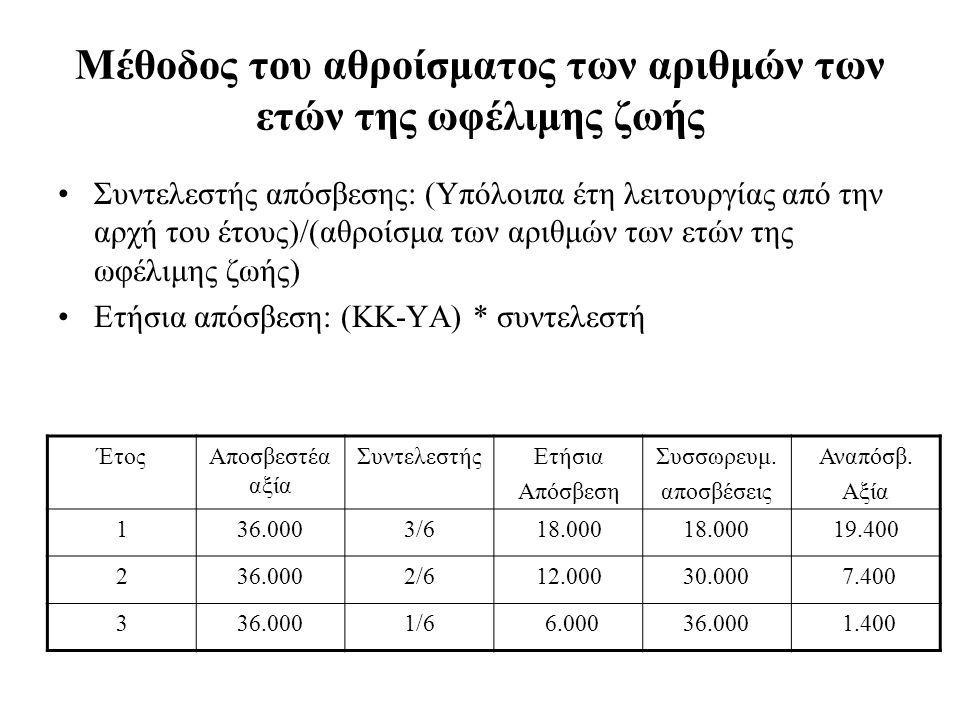 Μέθοδος του αθροίσματος των αριθμών των ετών της ωφέλιμης ζωής Συντελεστής απόσβεσης: (Υπόλοιπα έτη λειτουργίας από την αρχή του έτους)/(αθροίσμα των