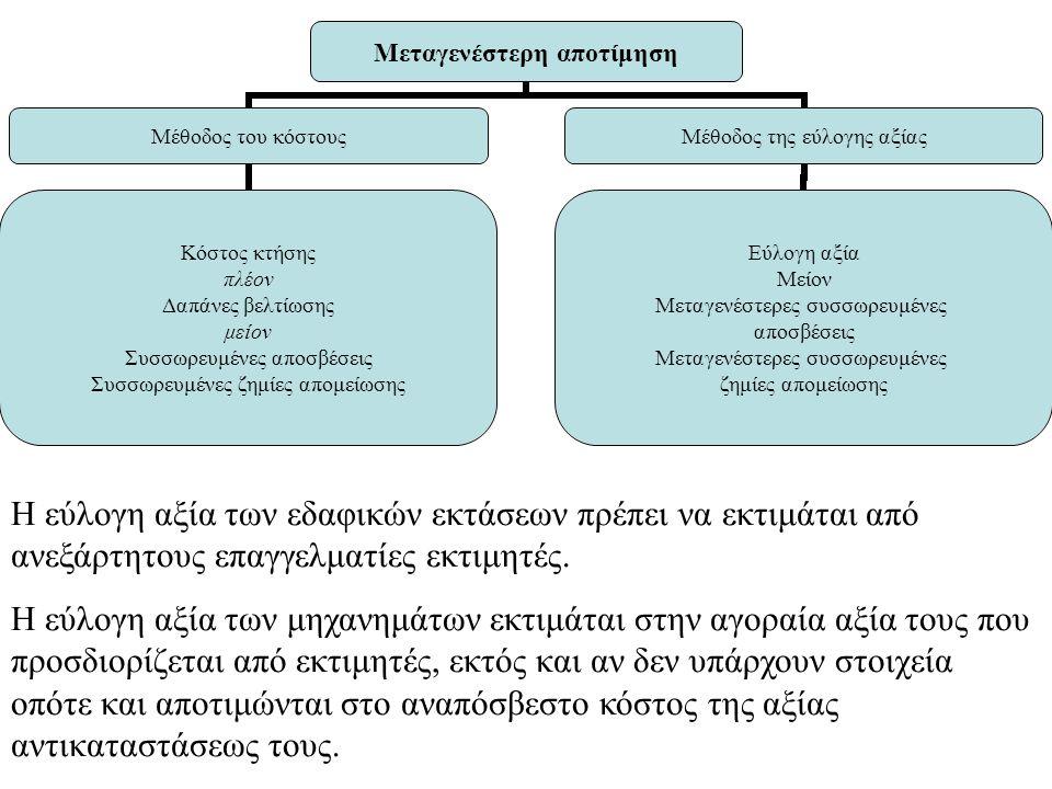 Μέθοδος της παραγωγής Συντελεστής απόσβεσης=1/προβλεπόμενος αριθμός μονάδων προϊόντος στην ωφέλιμη ζωή Ετήσια απόσβεση=(ΚΚ-ΥΑ)*μονάδες προϊόντος που παράχθηκαν μέσα στο έτος * συντελεστή απόσβεσης Απόσβεση για τμήμα του έτους Υπολογίζουμε αποσβέσεις μόνο για τους μήνες που το πάγιο χρησιμοποιείται από την επιχείρηση Αν το πάγιο δεν χρησιμοποιείται δεν υπολογίζουμε αποσβέσεις γιατί δεν δημιουργεί έσοδα –Δεν υπολογίζουμε αποσβέσεις ούτε για την περίοδο που το πάγιο ανήκει στην επιχείρηση αλλά δεν έχει αρχίσει η χρήση του