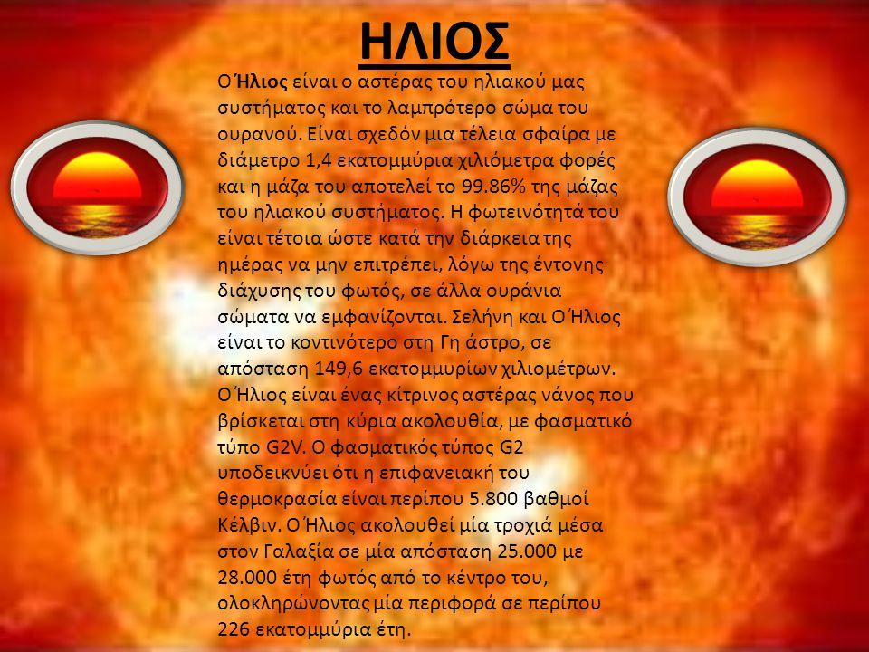 ΗΛΙΟΣ Ο Ήλιος είναι ο αστέρας του ηλιακού μας συστήματος και το λαμπρότερο σώμα του ουρανού. Είναι σχεδόν μια τέλεια σφαίρα με διάμετρο 1,4 εκατομμύρι
