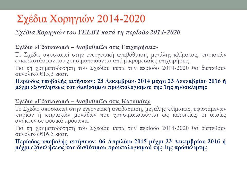 Σχέδια Χορηγιών του ΥΕΕΒΤ κατά τη περίοδο 2014-2020 Σχέδιο «Εξοικονομώ – Αναβαθμίζω στις Επιχειρήσεις» Το Σχέδιο αποσκοπεί στην ενεργειακή αναβάθμιση, μεγάλης κλίμακας, κτιριακών εγκαταστάσεων που χρησιμοποιούνται από μικρομεσαίες επιχειρήσεις.