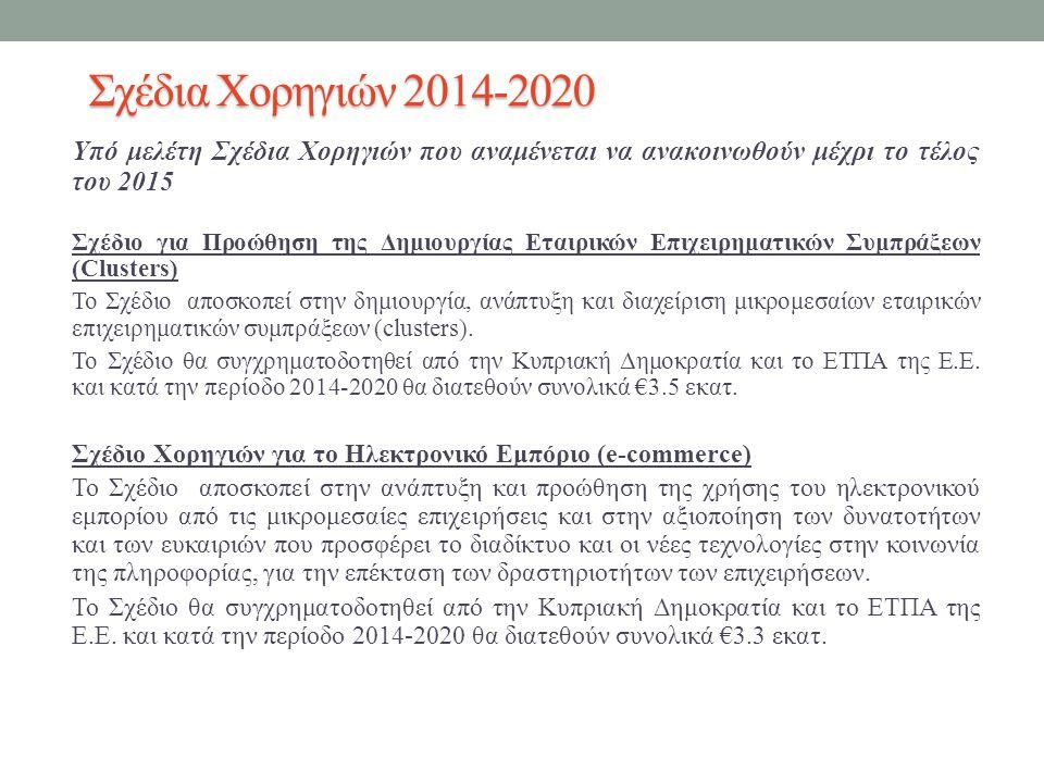 Υπό μελέτη Σχέδια Χορηγιών που αναμένεται να ανακοινωθούν μέχρι το τέλος του 2015 Σχέδιο για Προώθηση της Δημιουργίας Εταιρικών Επιχειρηματικών Συμπράξεων (Clusters) Το Σχέδιο αποσκοπεί στην δημιουργία, ανάπτυξη και διαχείριση μικρομεσαίων εταιρικών επιχειρηματικών συμπράξεων (clusters).