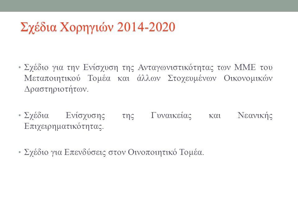 Σχέδιο για την Ενίσχυση της Ανταγωνιστικότητας των ΜΜΕ του Μεταποιητικού Τομέα και άλλων Στοχευμένων Οικονομικών Δραστηριοτήτων.