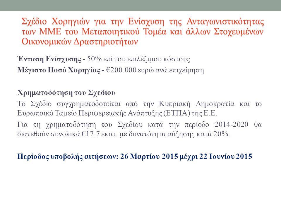 Ένταση Ενίσχυσης - 50% επί του επιλέξιμου κόστους Μέγιστο Ποσό Χορηγίας - €200.000 ευρώ ανά επιχείρηση Χρηματοδότηση του Σχεδίου Το Σχέδιο συγχρηματοδοτείται από την Κυπριακή Δημοκρατία και το Ευρωπαϊκό Ταμείο Περιφερειακής Ανάπτυξης (ΕΤΠΑ) της Ε.Ε.
