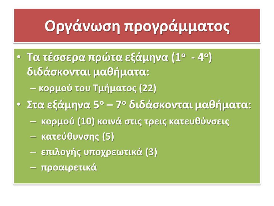 Οργάνωση προγράμματος Τα τέσσερα πρώτα εξάμηνα (1 ο - 4 ο ) διδάσκονται μαθήματα: Τα τέσσερα πρώτα εξάμηνα (1 ο - 4 ο ) διδάσκονται μαθήματα: – κορμού του Τμήματος (22) Στα εξάμηνα 5 ο – 7 ο διδάσκονται μαθήματα: Στα εξάμηνα 5 ο – 7 ο διδάσκονται μαθήματα: – κορμού (10) κοινά στις τρεις κατευθύνσεις – κατεύθυνσης (5) – επιλογής υποχρεωτικά (3) – προαιρετικά Τα τέσσερα πρώτα εξάμηνα (1 ο - 4 ο ) διδάσκονται μαθήματα: Τα τέσσερα πρώτα εξάμηνα (1 ο - 4 ο ) διδάσκονται μαθήματα: – κορμού του Τμήματος (22) Στα εξάμηνα 5 ο – 7 ο διδάσκονται μαθήματα: Στα εξάμηνα 5 ο – 7 ο διδάσκονται μαθήματα: – κορμού (10) κοινά στις τρεις κατευθύνσεις – κατεύθυνσης (5) – επιλογής υποχρεωτικά (3) – προαιρετικά
