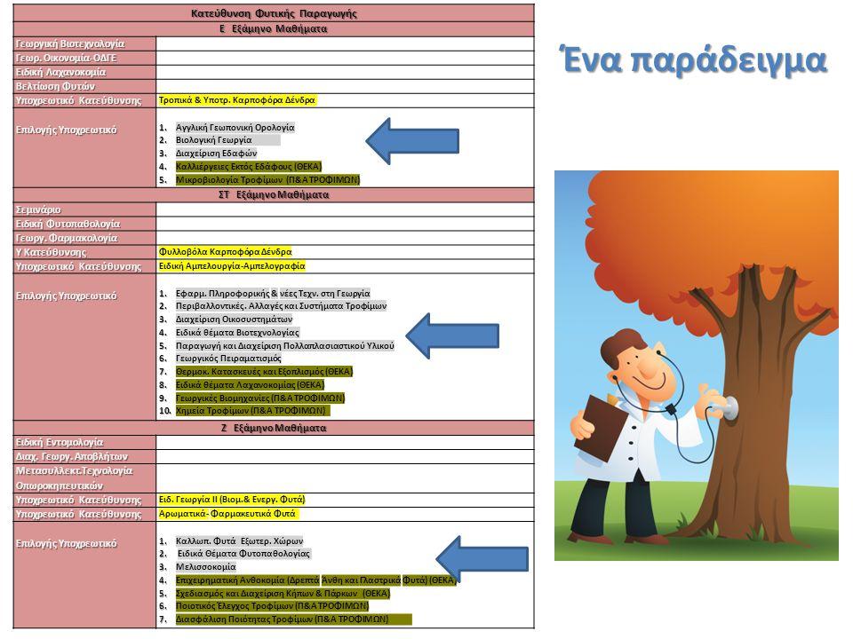 Κατεύθυνση Φυτικής Παραγωγής Ε Εξάμηνο Μαθήματα Γεωργική Βιοτεχνολογία Γεωρ.