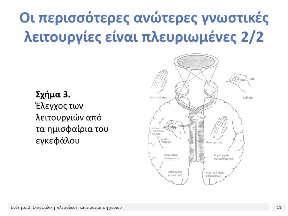 11 Ενότητα 2: Εγκεφαλική πλευρίωση και προτίμηση χεριού Οι περισσότερες ανώτερες γνωστικές λειτουργίες είναι πλευριωμένες 2/2 Σχήμα 3. Έλεγχος των λει