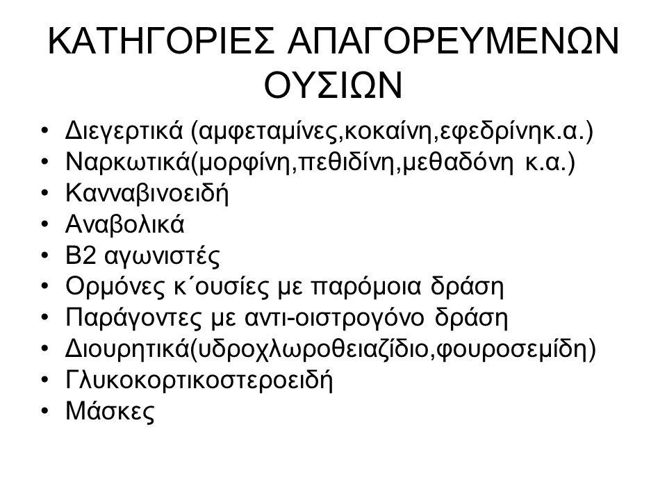 ΚΑΤΗΓΟΡΙΕΣ ΑΠΑΓΟΡΕΥΜΕΝΩΝ ΟΥΣΙΩΝ Διεγερτικά (αμφεταμίνες,κοκαίνη,εφεδρίνηκ.α.) Ναρκωτικά(μορφίνη,πεθιδίνη,μεθαδόνη κ.α.) Κανναβινοειδή Αναβολικά Β2 αγωνιστές Ορμόνες κ΄ουσίες με παρόμοια δράση Παράγοντες με αντι-οιστρογόνο δράση Διουρητικά(υδροχλωροθειαζίδιο,φουροσεμίδη) Γλυκοκορτικοστεροειδή Μάσκες