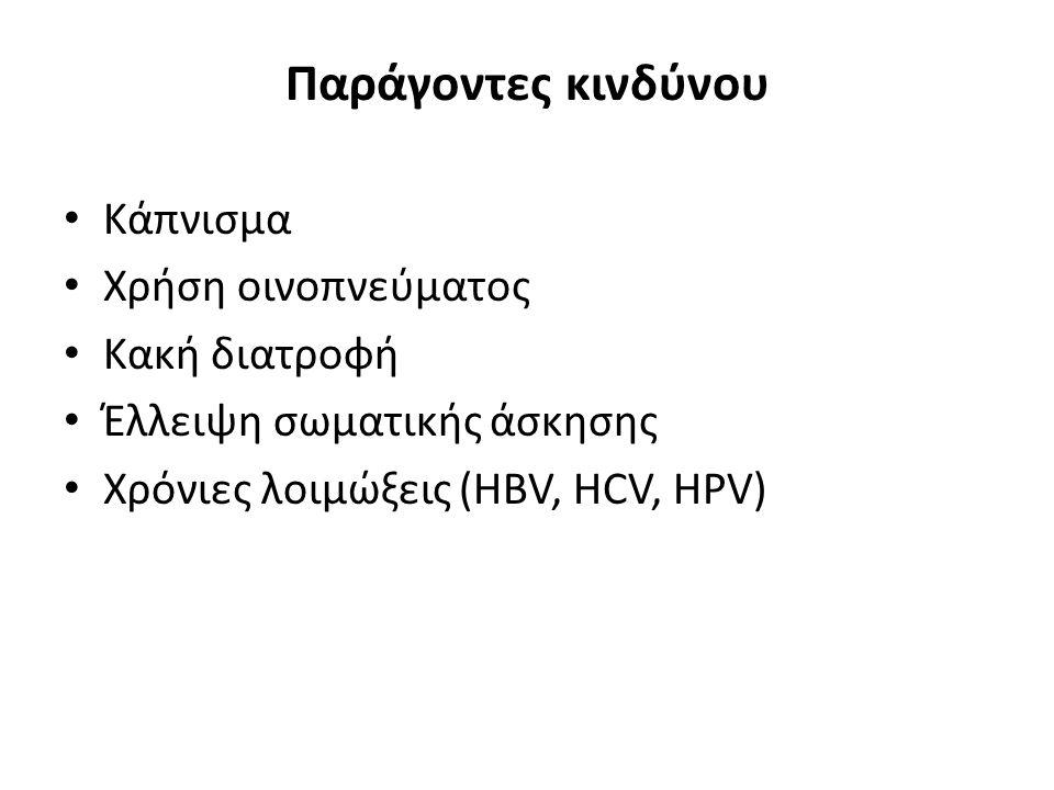 Παράγοντες κινδύνου Κάπνισμα Χρήση οινοπνεύματος Κακή διατροφή Έλλειψη σωματικής άσκησης Χρόνιες λοιμώξεις (ΗΒV, HCV, HPV)