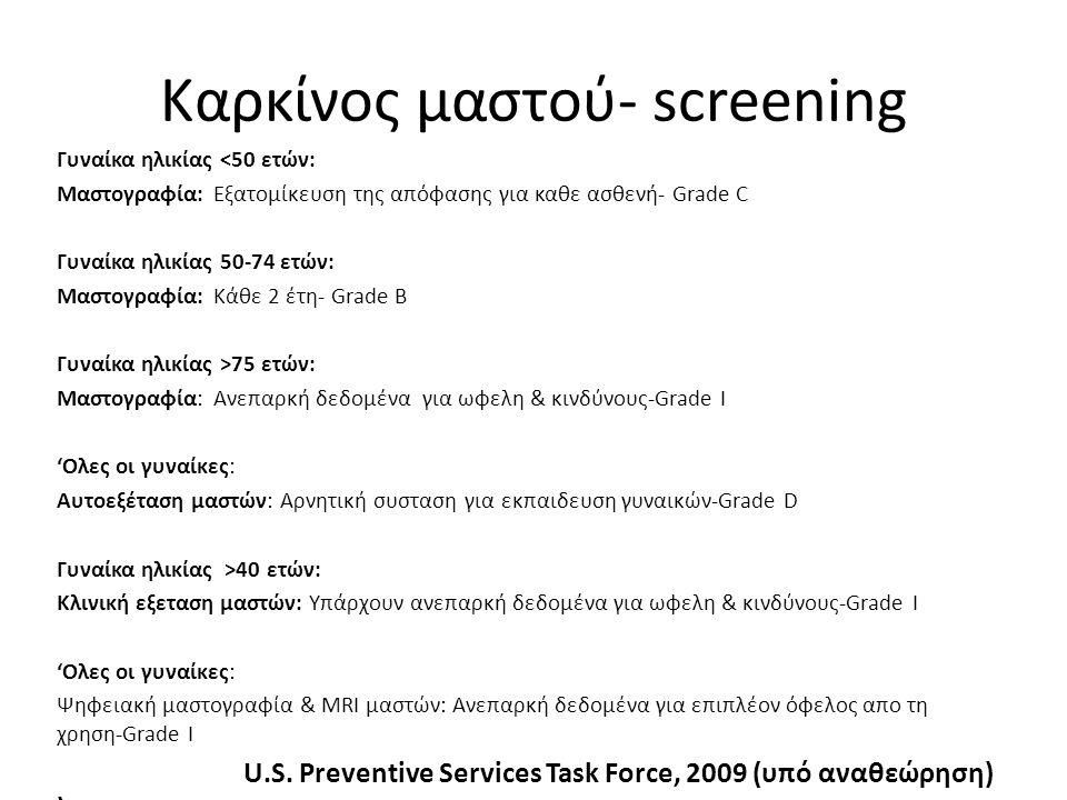 Καρκίνος μαστού- screening Γυναίκα ηλικίας <50 ετών: Μαστογραφία: Εξατομίκευση της απόφασης για καθε ασθενή- Grade C Γυναίκα ηλικίας 50-74 ετών: Μαστογραφία: Κάθε 2 έτη- Grade B Γυναίκα ηλικίας >75 ετών: Μαστογραφία: Ανεπαρκή δεδομένα για ωφελη & κινδύνους-Grade Ι 'Oλες oι γυναίκες: Αυτοεξέταση μαστών: Αρνητική συσταση για εκπαιδευση γυναικών-Grade D Γυναίκα ηλικίας >40 ετών: Κλινική εξεταση μαστών: Υπάρχουν ανεπαρκή δεδομένα για ωφελη & κινδύνους-Grade I 'Oλες oι γυναίκες: Ψηφειακή μαστογραφία & ΜRI μαστών: Ανεπαρκή δεδομένα για επιπλέον όφελος απο τη χρηση-Grade I U.S.