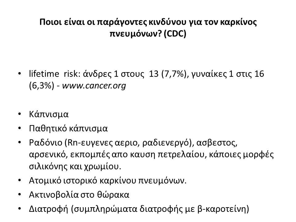 Ποιοι είναι οι παράγοντες κινδύνου για τον καρκίνος πνευμόνων? (CDC) lifetime risk: άνδρες 1 στους 13 (7,7%), γυναίκες 1 στις 16 (6,3%) - www.cancer.o