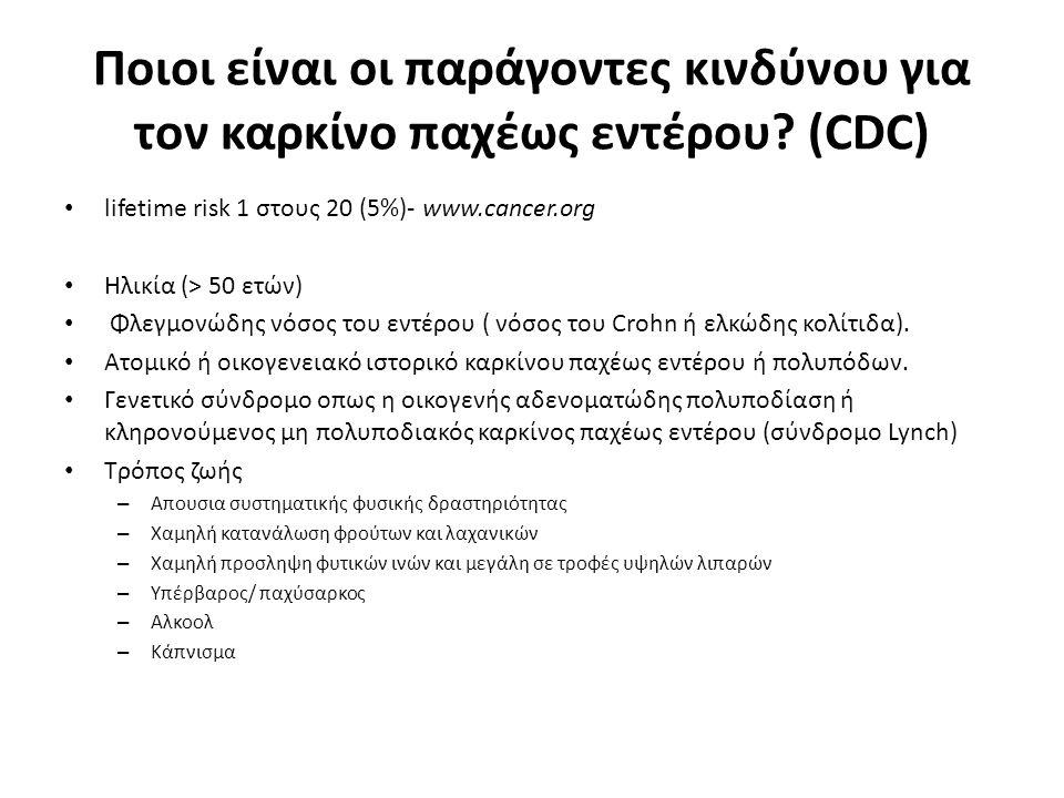 Ποιοι είναι οι παράγοντες κινδύνου για τον καρκίνο παχέως εντέρου? (CDC) lifetime risk 1 στους 20 (5%)- www.cancer.org Ηλικία (> 50 ετών) Φλεγμονώδης
