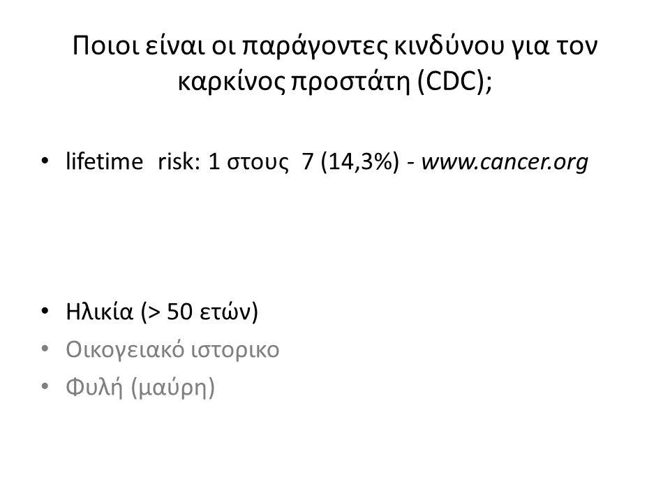 Ποιοι είναι οι παράγοντες κινδύνου για τον καρκίνος προστάτη (CDC); lifetime risk: 1 στους 7 (14,3%) - www.cancer.org Ηλικία (> 50 ετών) Οικογειακό ιστορικο Φυλή (μαύρη)