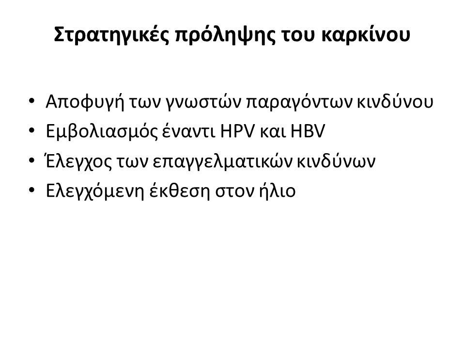 Στρατηγικές πρόληψης του καρκίνου Αποφυγή των γνωστών παραγόντων κινδύνου Εμβολιασμός έναντι HPV και HBV Έλεγχος των επαγγελματικών κινδύνων Ελεγχόμεν