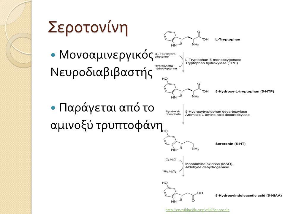 Σεροτονίνη Μονοαμινεργικός Νευροδιαβιβαστής Παράγεται από το αμινοξύ τρυπτοφάνη http://en.wikipedia.org/wiki/Serotonin