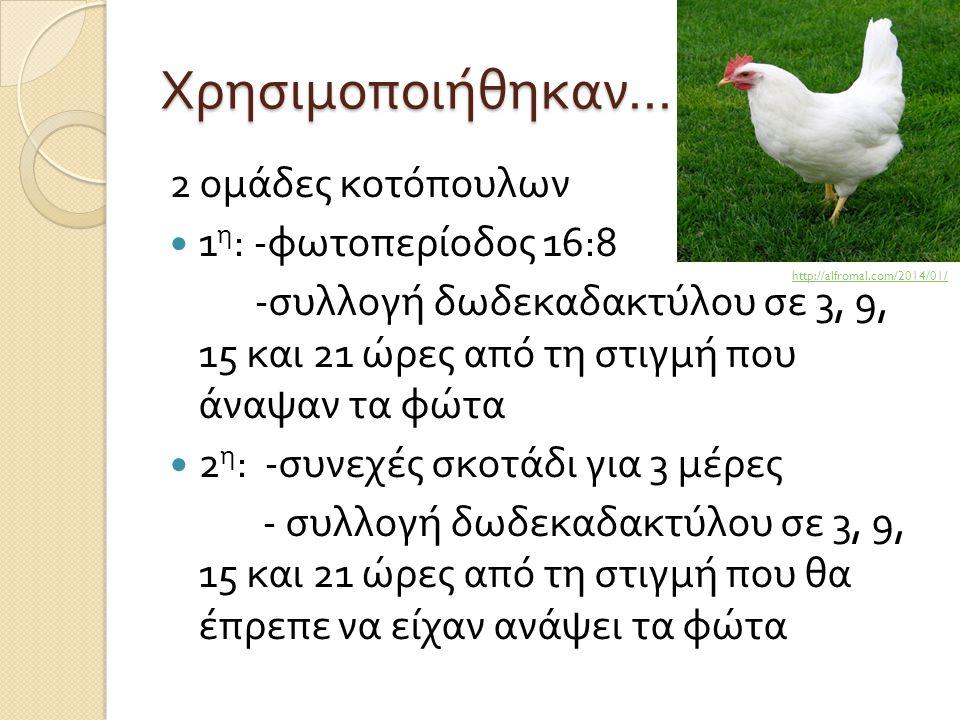 Χρησιμοποιήθηκαν … 2 ομάδες κοτόπουλων 1 η : - φωτοπερίοδος 16:8 - συλλογή δωδεκαδακτύλου σε 3, 9, 15 και 21 ώρες από τη στιγμή που άναψαν τα φώτα 2 η