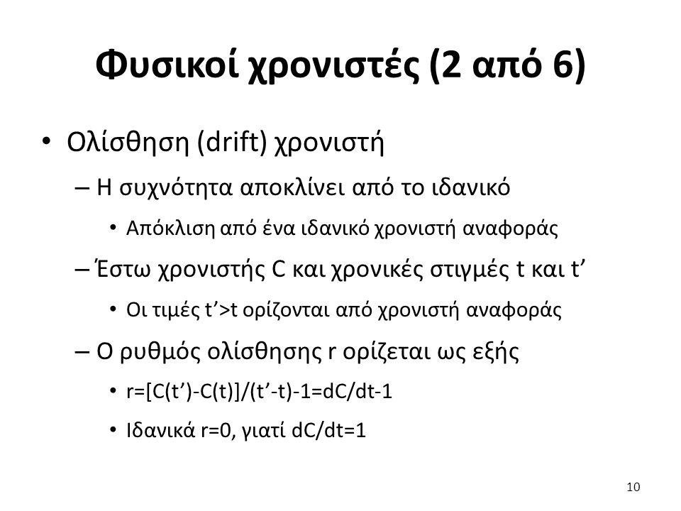 Φυσικοί χρονιστές (2 από 6) Ολίσθηση (drift) χρονιστή – Η συχνότητα αποκλίνει από το ιδανικό Απόκλιση από ένα ιδανικό χρονιστή αναφοράς – Έστω χρονιστ