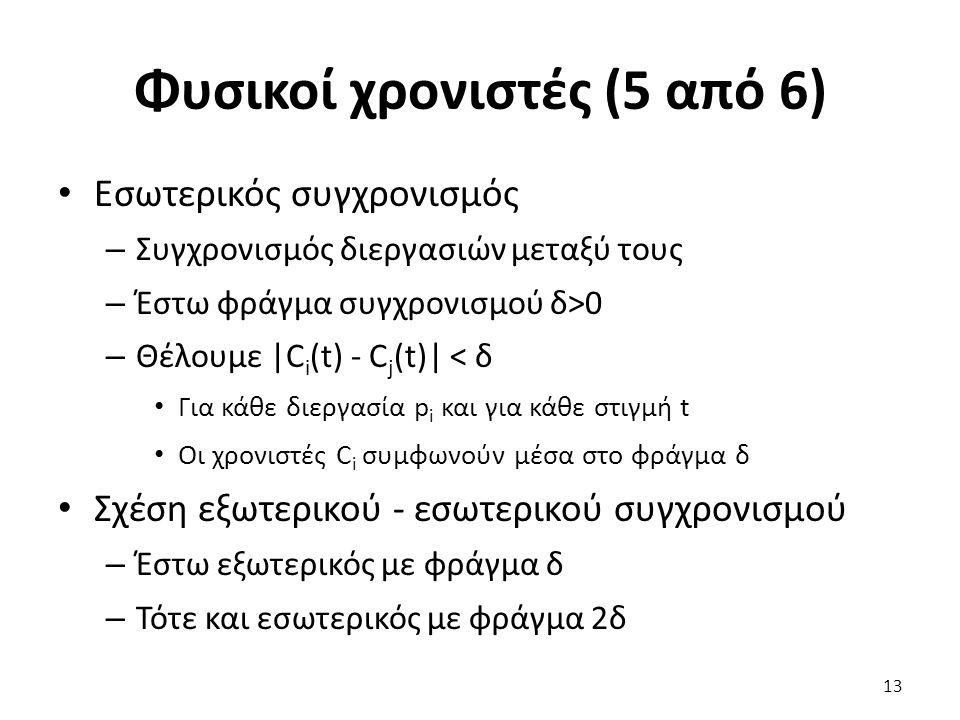 Φυσικοί χρονιστές (5 από 6) Εσωτερικός συγχρονισμός – Συγχρονισμός διεργασιών μεταξύ τους – Έστω φράγμα συγχρονισμού δ>0 – Θέλουμε |C i (t) - C j (t)|