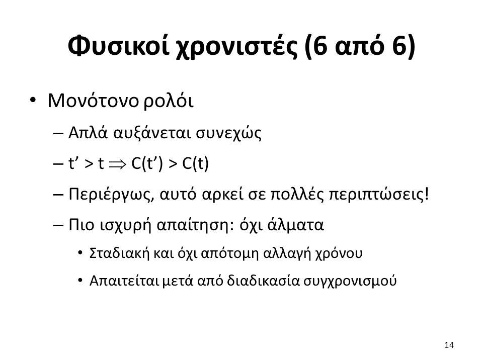 Φυσικοί χρονιστές (6 από 6) Μονότονο ρολόι – Απλά αυξάνεται συνεχώς – t' > t  C(t') > C(t) – Περιέργως, αυτό αρκεί σε πολλές περιπτώσεις! – Πιο ισχυρ