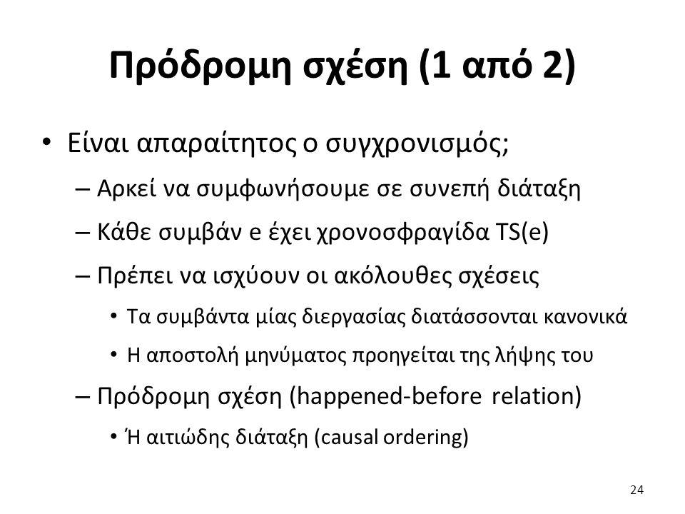 Πρόδρομη σχέση (1 από 2) Είναι απαραίτητος ο συγχρονισμός; – Αρκεί να συμφωνήσουμε σε συνεπή διάταξη – Κάθε συμβάν e έχει χρονοσφραγίδα TS(e) – Πρέπει