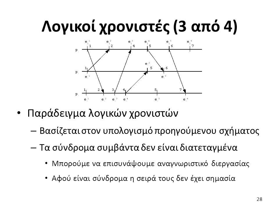 Λογικοί χρονιστές (3 από 4) Παράδειγμα λογικών χρονιστών – Βασίζεται στον υπολογισμό προηγούμενου σχήματος – Τα σύνδρομα συμβάντα δεν είναι διατεταγμέ
