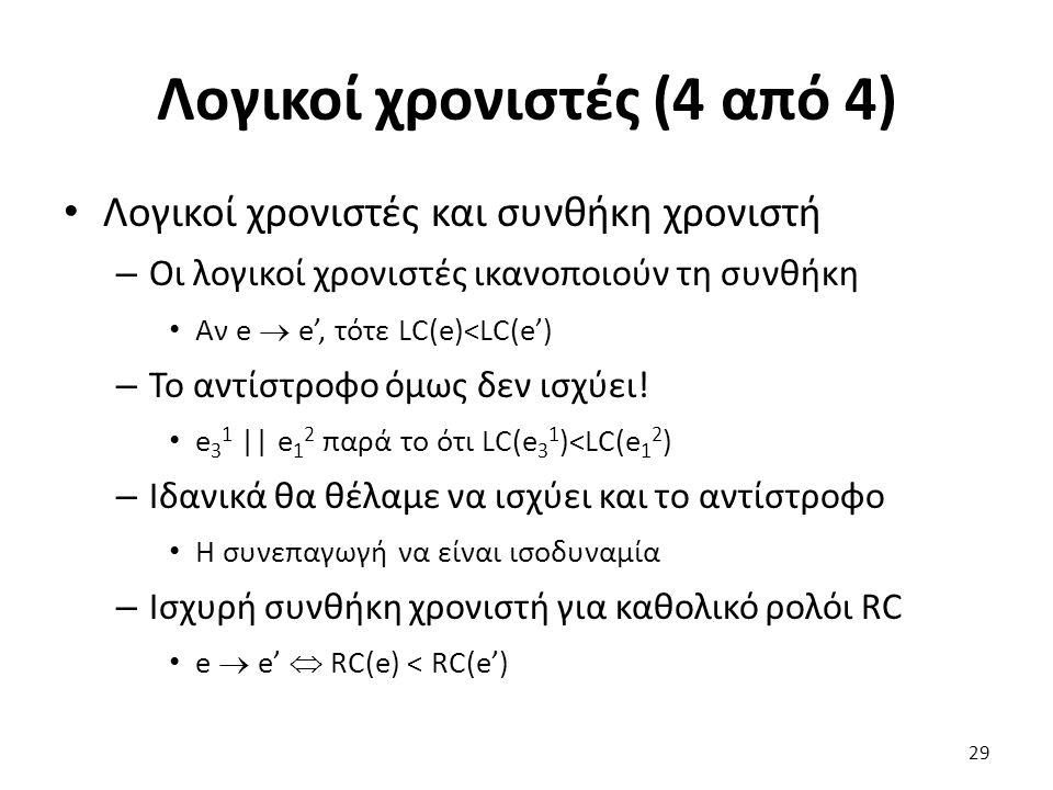 Λογικοί χρονιστές (4 από 4) Λογικοί χρονιστές και συνθήκη χρονιστή – Οι λογικοί χρονιστές ικανοποιούν τη συνθήκη Αν e  e', τότε LC(e)<LC(e') – Το αντ