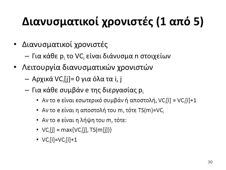 Διανυσματικοί χρονιστές (1 από 5) Διανυσματικοί χρονιστές – Για κάθε p i το VC i είναι διάνυσμα n στοιχείων Λειτουργία διανυσματικών χρονιστών – Αρχικ