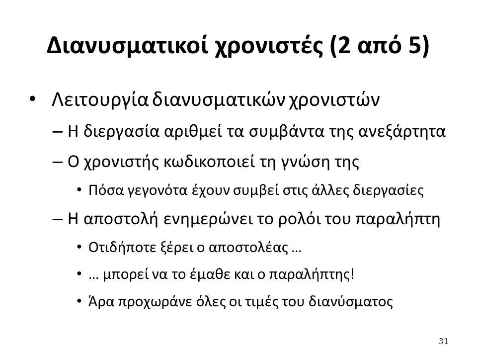 Διανυσματικοί χρονιστές (2 από 5) Λειτουργία διανυσματικών χρονιστών – H διεργασία αριθμεί τα συμβάντα της ανεξάρτητα – Ο χρονιστής κωδικοποιεί τη γνώ